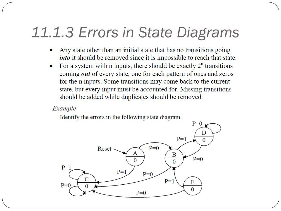 11.1.3 Errors in State Diagrams