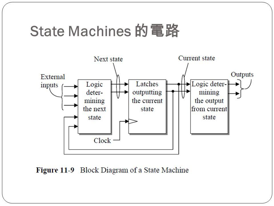 State Machines 的電路