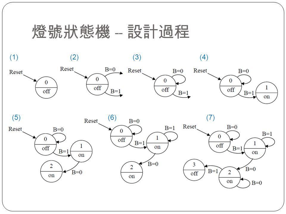 燈號狀態機 -- 設計過程 (1)(2)(3)(4) (5)(6)(7)