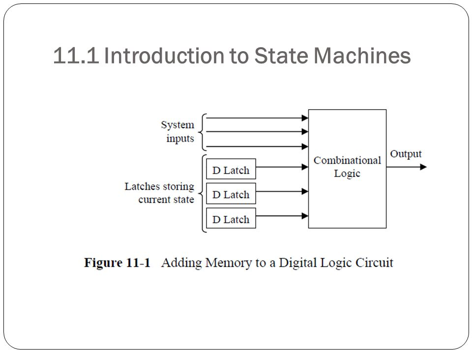 11.1 Introduction to State Machines