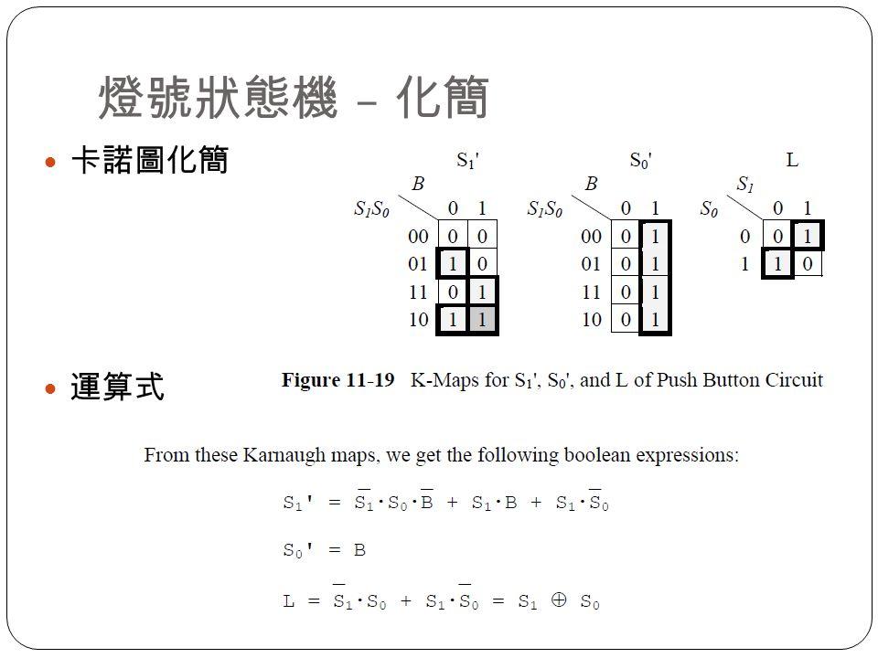 燈號狀態機 – 化簡 卡諾圖化簡 運算式
