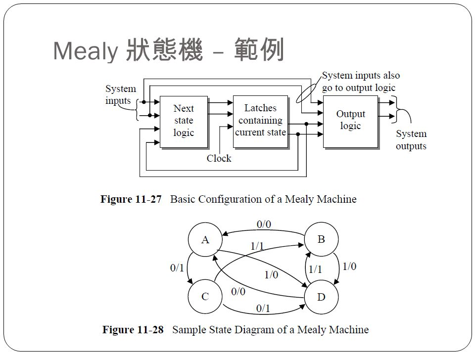 Mealy 狀態機 – 範例