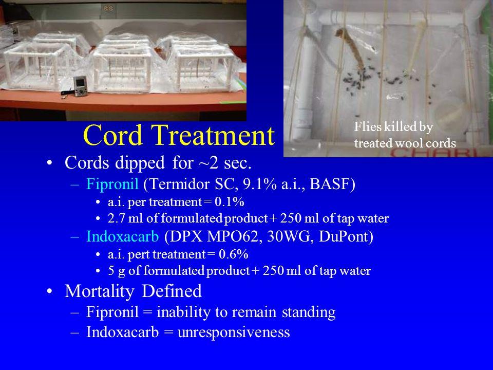 Cord Treatment Cords dipped for ~2 sec. –Fipronil (Termidor SC, 9.1% a.i., BASF) a.i.