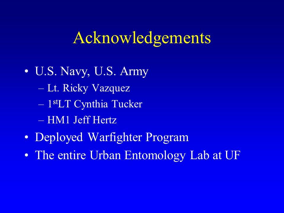 Acknowledgements U.S. Navy, U.S. Army –Lt.