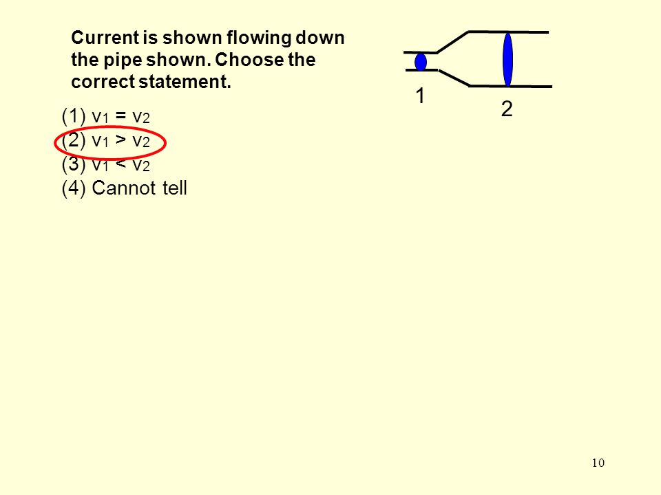 10 Current is shown flowing down the pipe shown. Choose the correct statement. 1 2 (1) v 1 = v 2 (2) v 1 > v 2 (3) v 1 < v 2 (4) Cannot tell