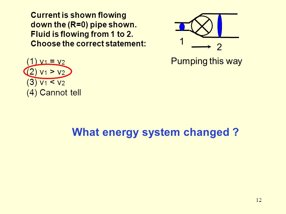 12 Current is shown flowing down the (R=0) pipe shown. Fluid is flowing from 1 to 2. Choose the correct statement: 1 2 Pumping this way (1) v 1 = v 2