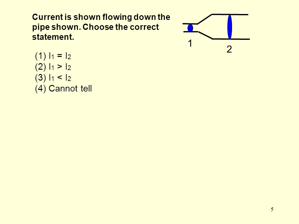 5 Current is shown flowing down the pipe shown. Choose the correct statement. 1 2 (1) I 1 = I 2 (2) I 1 > I 2 (3) I 1 < I 2 (4) Cannot tell