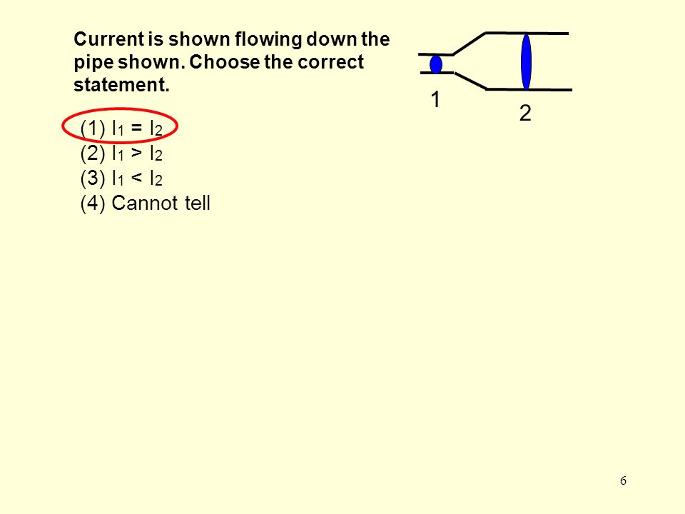 6 Current is shown flowing down the pipe shown. Choose the correct statement. 1 2 (1) I 1 = I 2 (2) I 1 > I 2 (3) I 1 < I 2 (4) Cannot tell