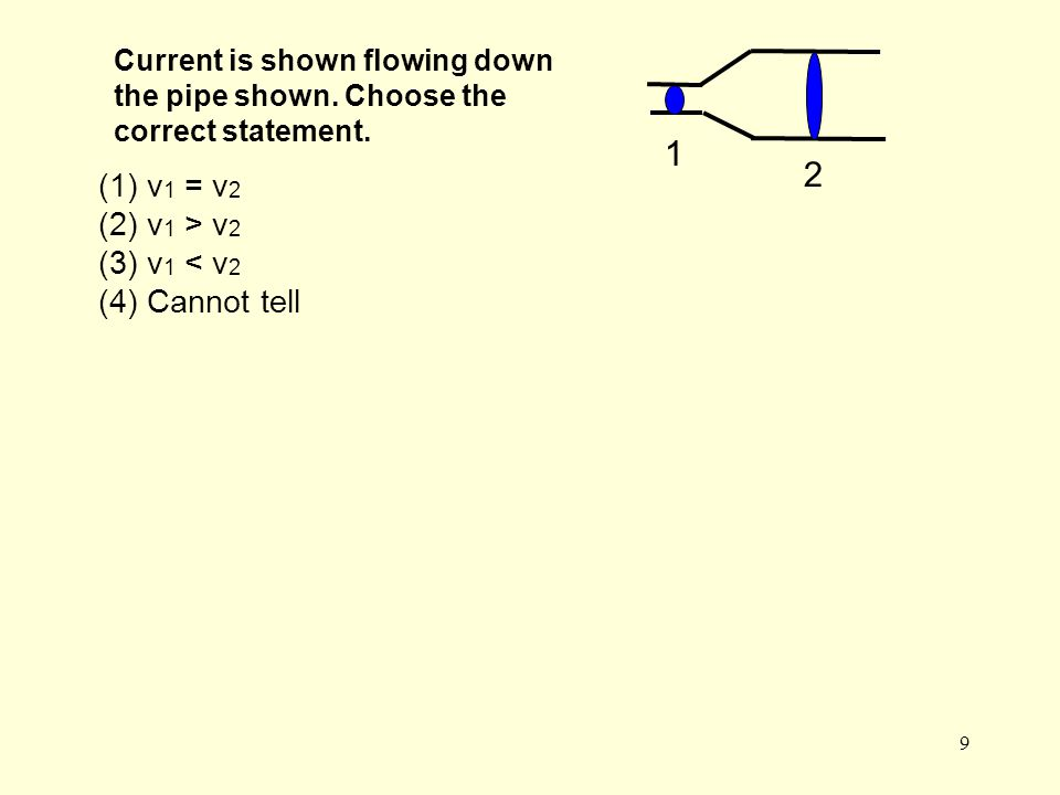 9 Current is shown flowing down the pipe shown. Choose the correct statement. 1 2 (1) v 1 = v 2 (2) v 1 > v 2 (3) v 1 < v 2 (4) Cannot tell