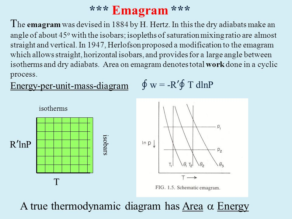 A true thermodynamic diagram has Area  Energy T R'lnP isotherms isobars Energy-per-unit-mass-diagram T T he emagram was devised in 1884 by H.