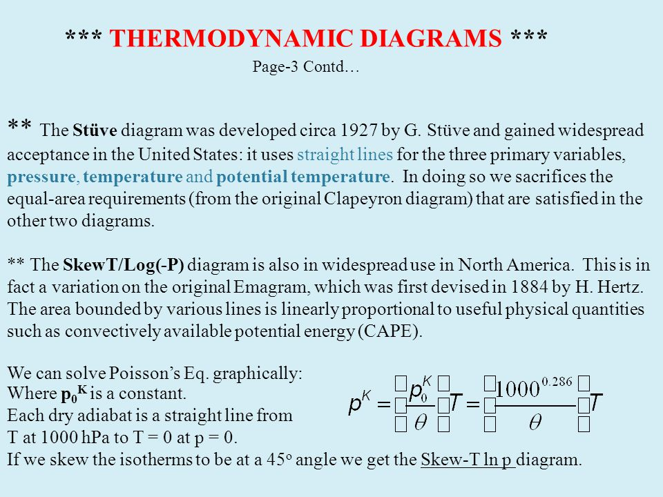 *** THERMODYNAMIC DIAGRAMS *** Page-3 Contd… ** The Stüve diagram was developed circa 1927 by G.