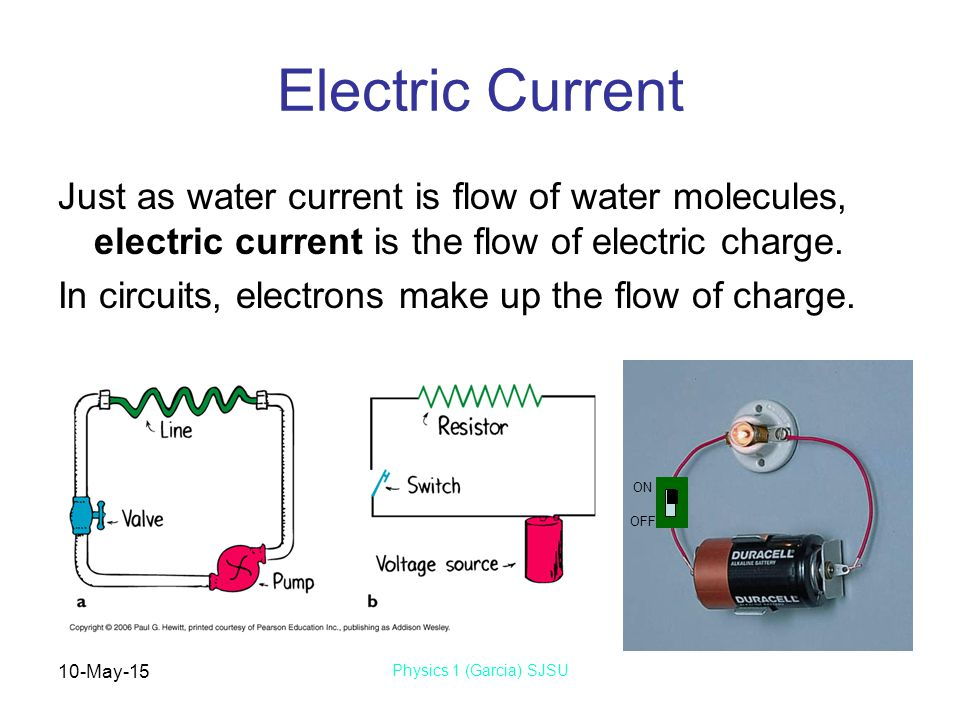 10-May-15 Physics 1 (Garcia) SJSU Electric Current Just as water current is flow of water molecules, electric current is the flow of electric charge.