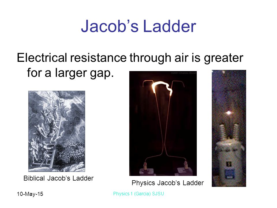 10-May-15 Physics 1 (Garcia) SJSU Jacob's Ladder Electrical resistance through air is greater for a larger gap.