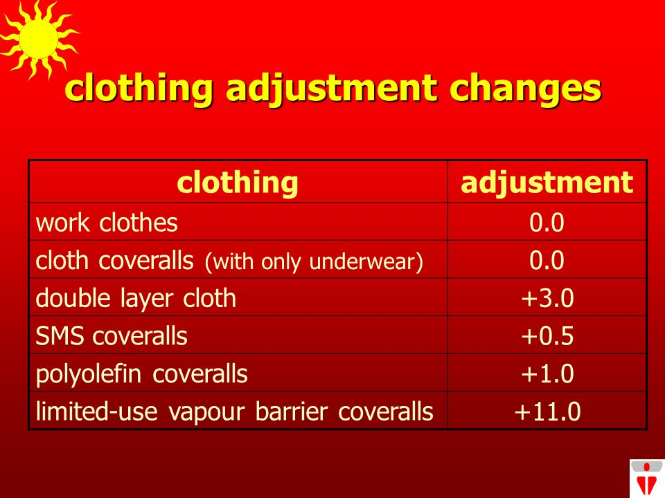 clothing adjustment changes clothing adjustment work clothes 0.0 cloth coveralls (with only underwear) 0.0 double layer cloth +3.0 SMS coveralls +0.5 polyolefin coveralls +1.0 limited-use vapour barrier coveralls +11.0