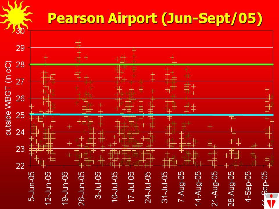 Pearson Airport (Jun-Sept/05)
