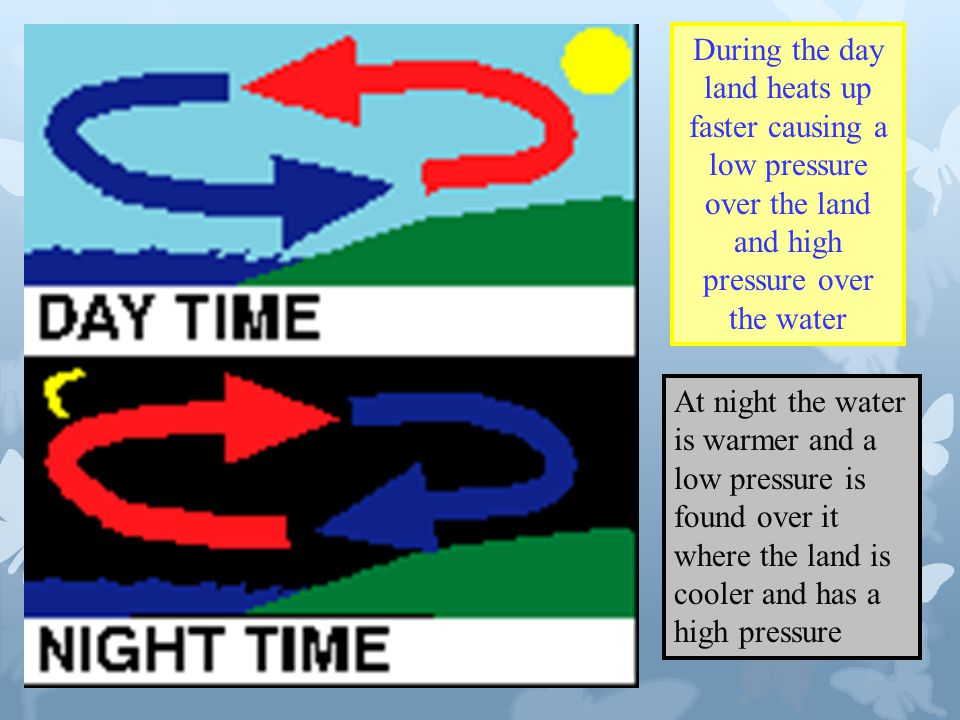 Wind is caused by differences in pressure because land and water do not heat up at the same rate