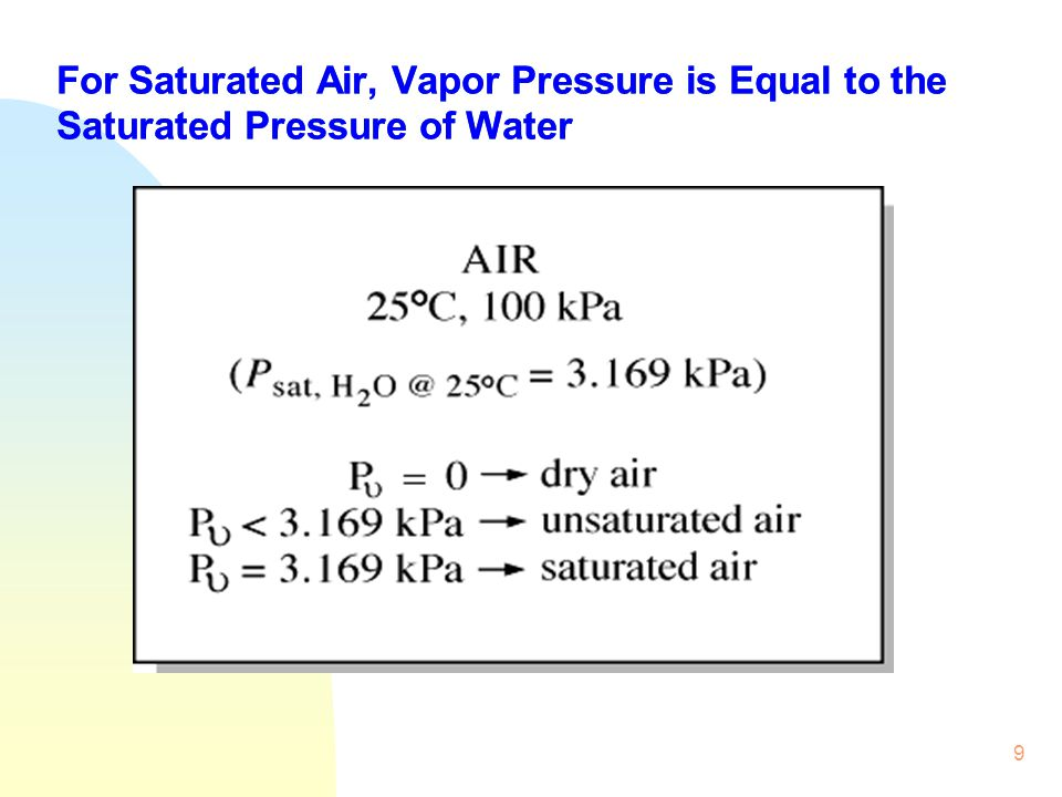 9 For Saturated Air, Vapor Pressure is Equal to the Saturated Pressure of Water n (Fig. 13-4)