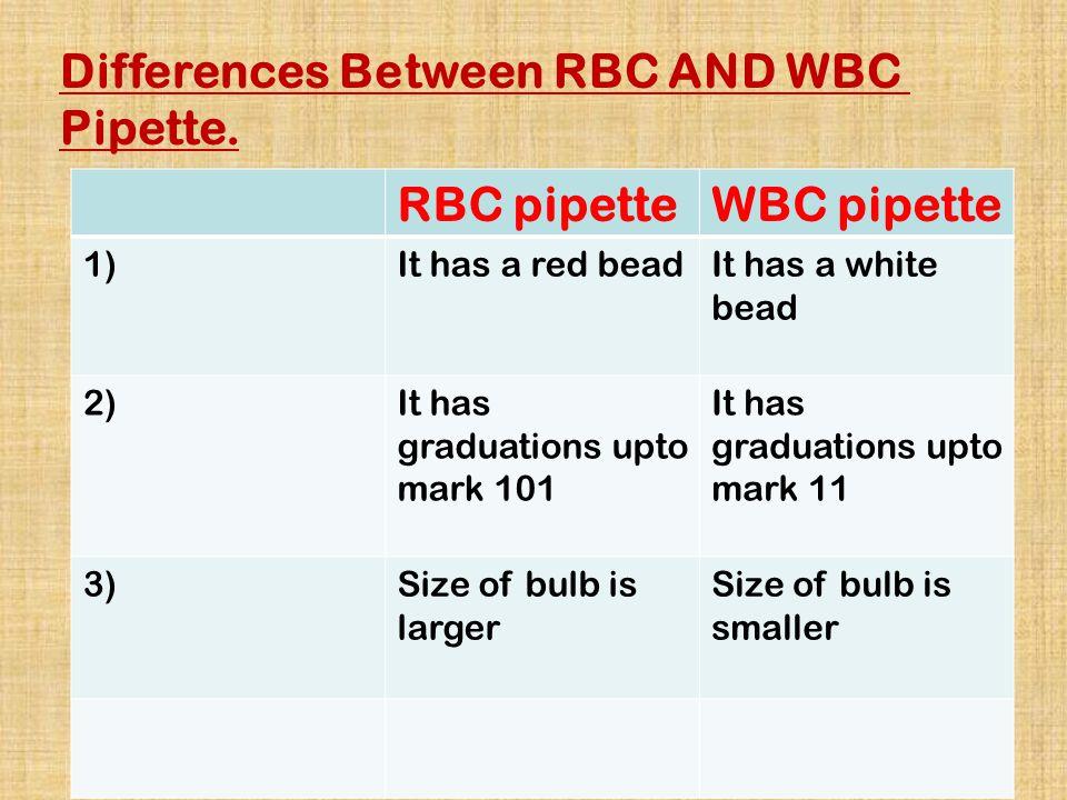 RBC PIPETTE WBC PIPETTE