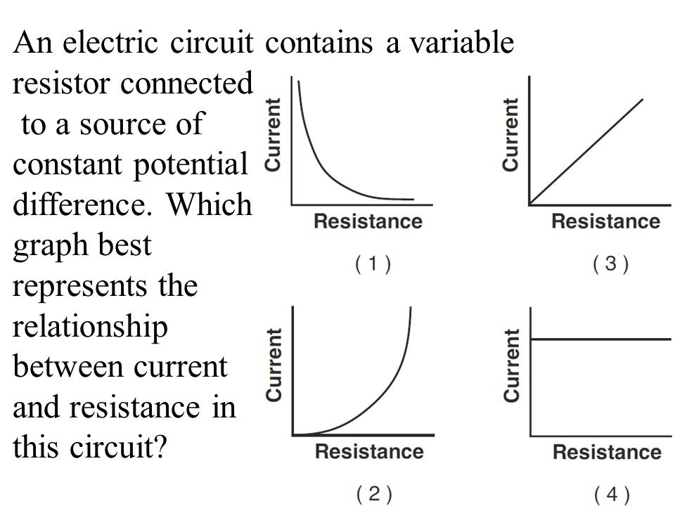 An electric circuit contains a variable resistor connected to a source of constant potential difference.