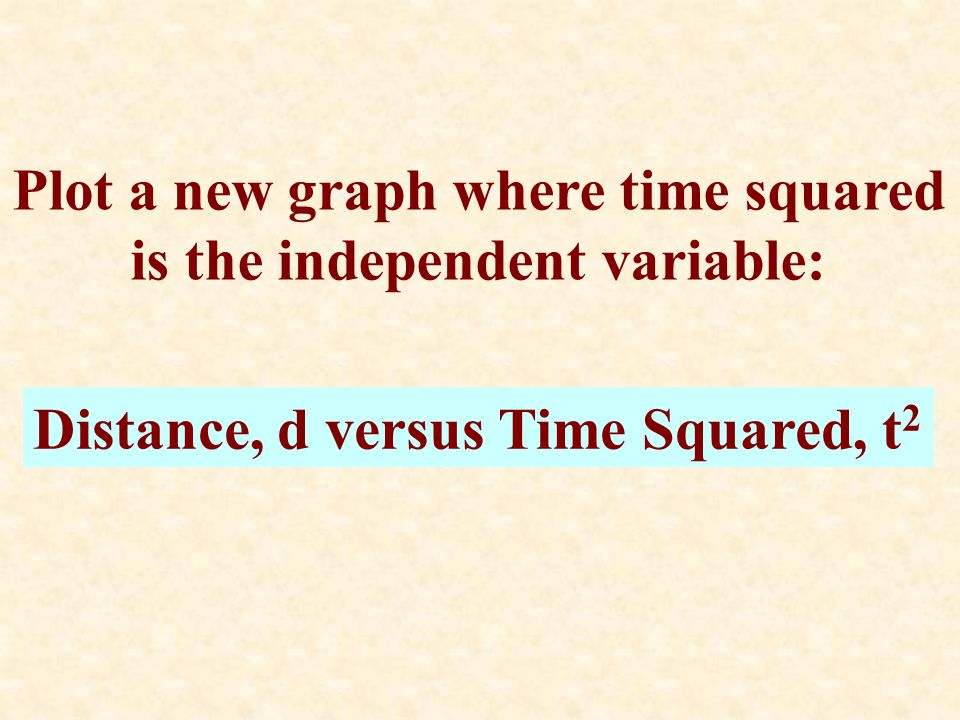 Plot a new graph where time squared is the independent variable: Distance, d versus Time Squared, t 2