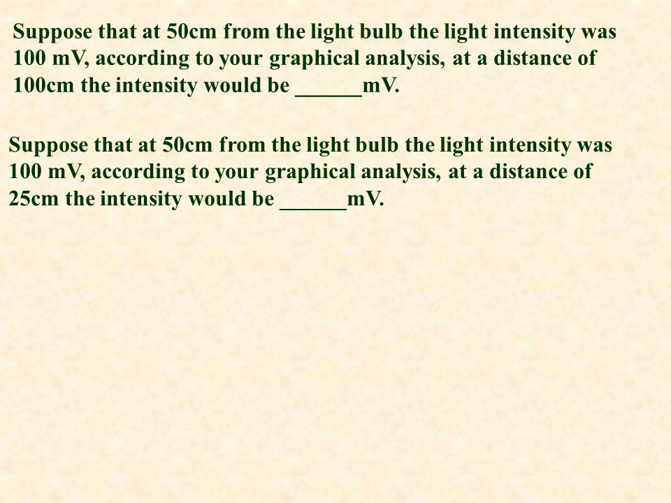 Suppose that at 50cm from the light bulb the light intensity was 100 mV, according to your graphical analysis, at a distance of 100cm the intensity would be ______mV.
