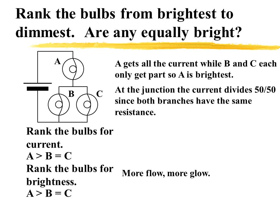Rank the bulbs from brightest to dimmest.Are any equally bright.