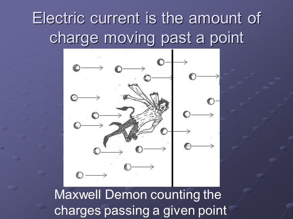 Electric current is the amount of charge moving past a point Maxwell Demon counting the charges passing a given point