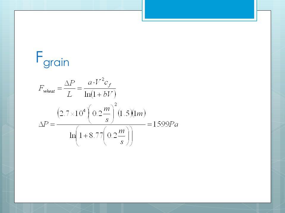 F grain