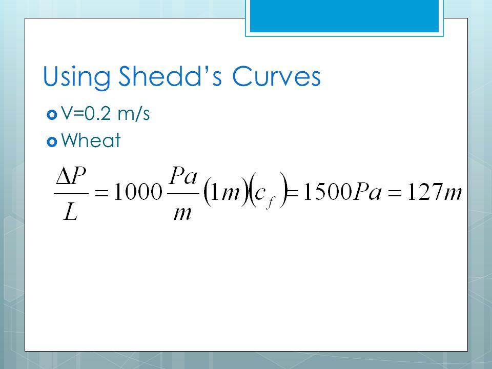 Using Shedd's Curves  V=0.2 m/s  Wheat