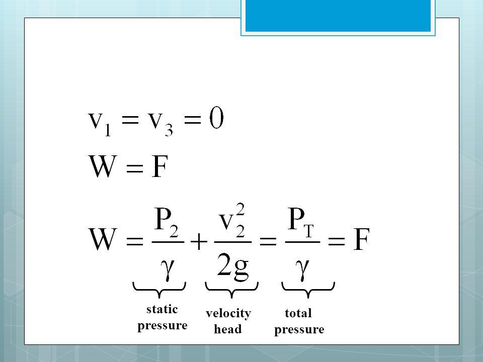 static pressure velocity head total pressure