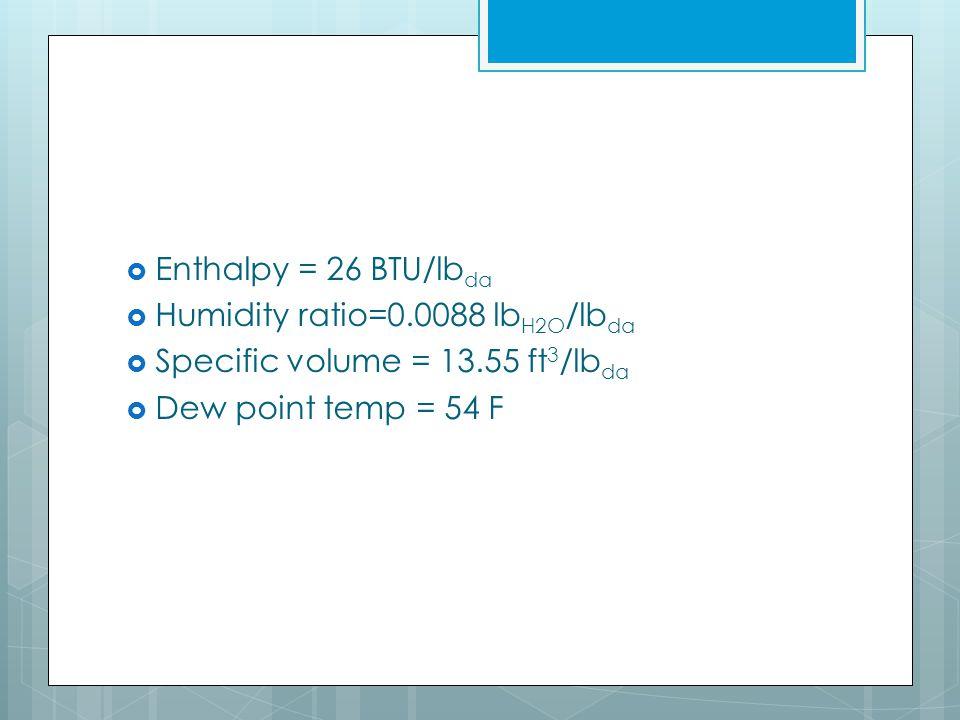  Enthalpy = 26 BTU/lb da  Humidity ratio=0.0088 lb H2O /lb da  Specific volume = 13.55 ft 3 /lb da  Dew point temp = 54 F