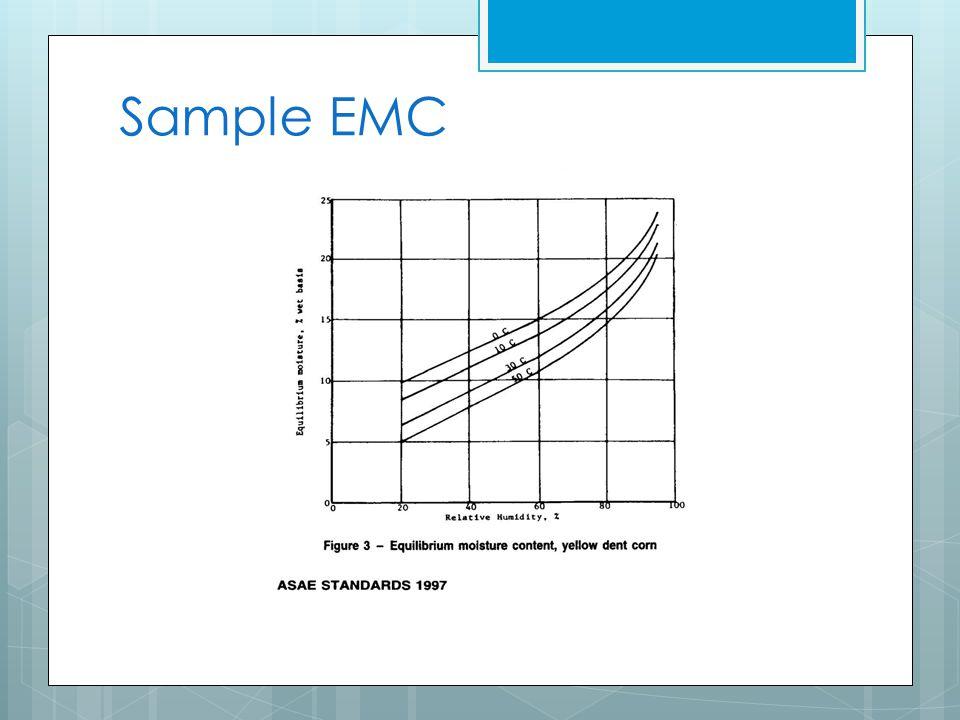 Sample EMC