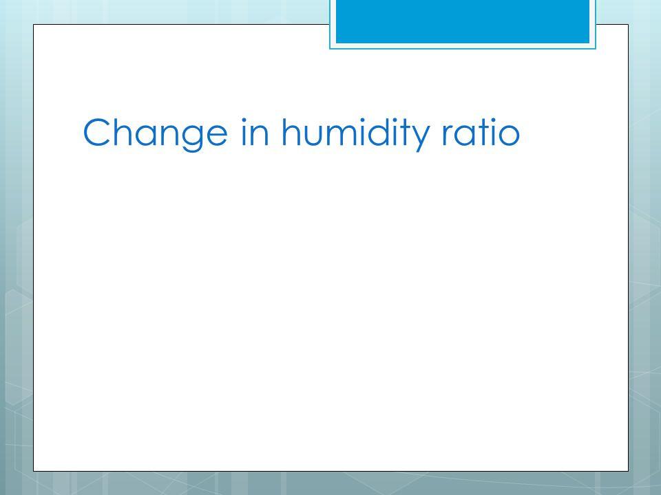 Change in humidity ratio