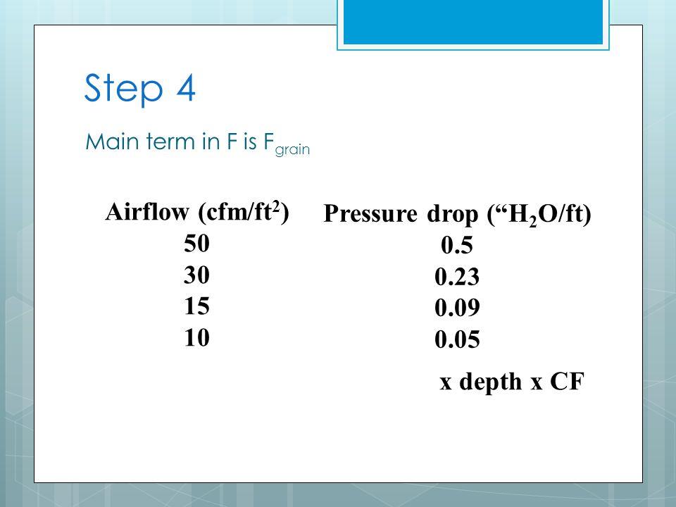 Step 4 Main term in F is F grain Airflow (cfm/ft 2 ) 50 30 15 10 Pressure drop ( H 2 O/ft) 0.5 0.23 0.09 0.05 x depth x CF