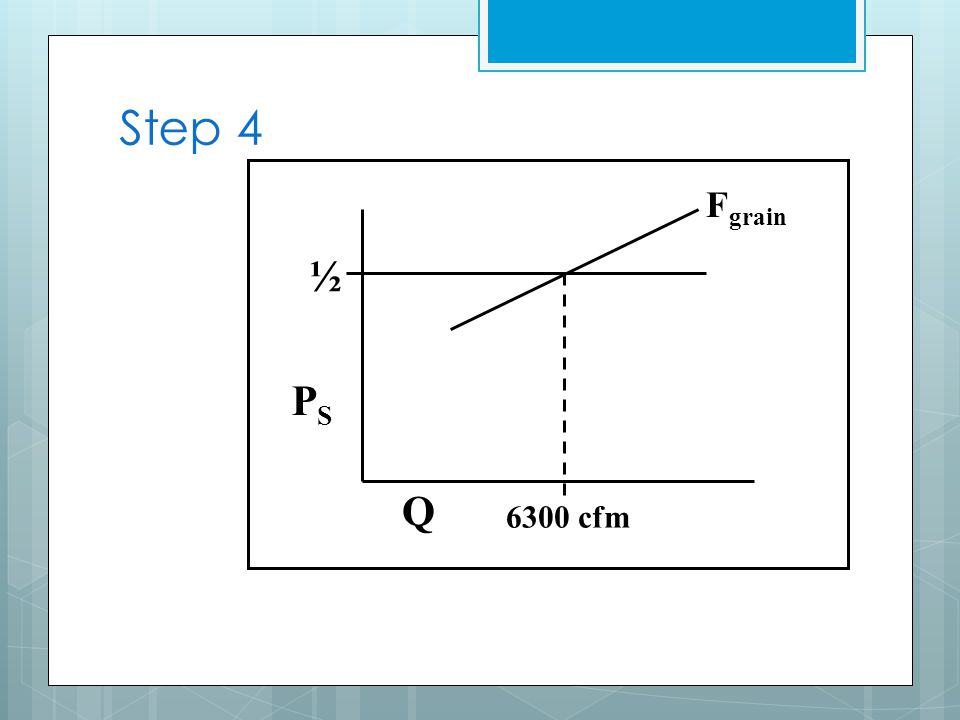 Step 4 ½ F grain 6300 cfm Q PSPS