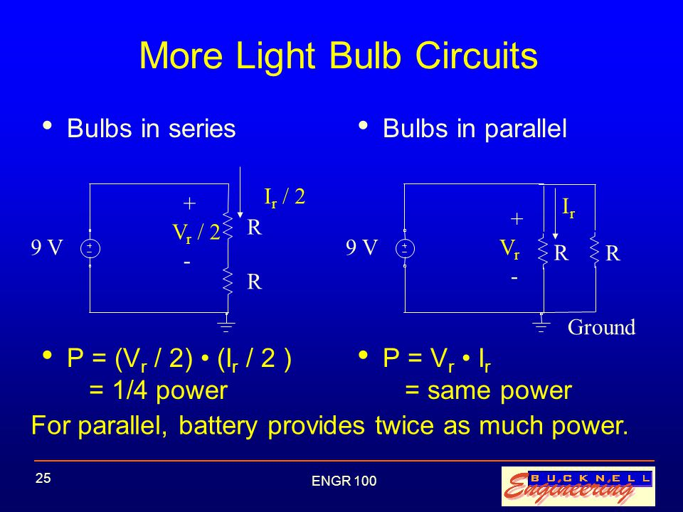 ENGR 100 25 More Light Bulb Circuits Bulbs in series P = (V r / 2) (I r / 2 ) = 1/4 power Bulbs in parallel P = V r I r = same power For parallel, battery provides twice as much power.
