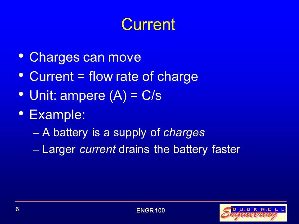 ENGR 100 17 More on Battery and Light Bulb V r = 9 V Measurement: I r = 32.5 mA Power dissipated by bulb: P = V r I r = 0.29 W Ohm's Law: V r = I r R R = V r / I r = 277 ohms  9 V IrIr R + - VrVr Ground