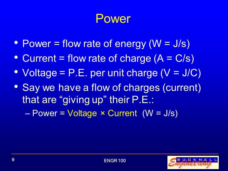 ENGR 100 30 Application: Light Dimmer Potentiometer (POT) = variable resistor as turn knob (from 0.2 ohms to 5,000 ohms) If R POT = 0.2 ohms: –V POT ~ 0 V –V r ~ 9 V, Bulb is ON If R POT = 5 k ohms: –V POT ~ 9 V –V r ~ 0 V, Bulb is OFF 9 V +-V POT + - VrVr Battery R POT R Light Bulb