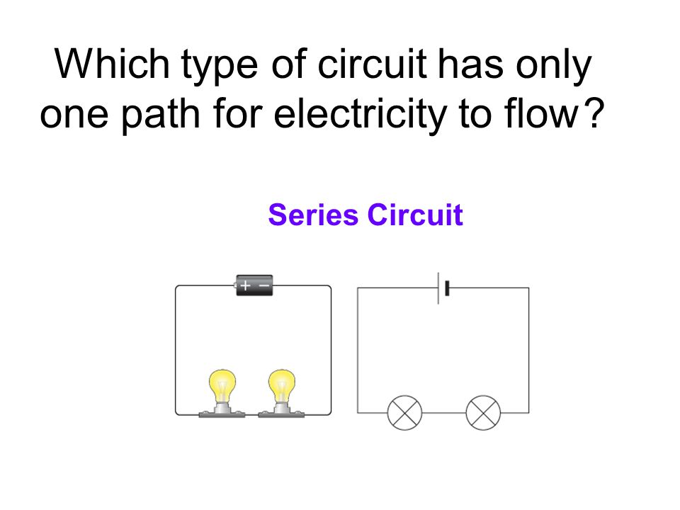 What is an open circuit.