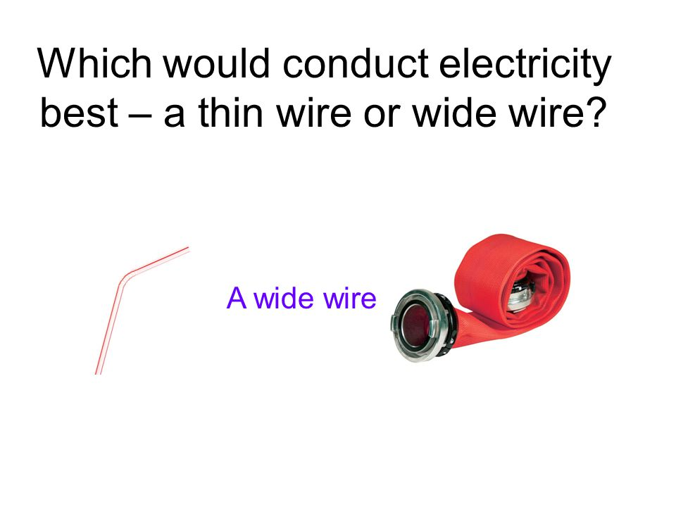 Is this an example of an insulator or conductor? Insulator