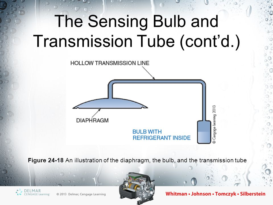The Sensing Bulb and Transmission Tube (cont'd.) Figure 24-18 An illustration of the diaphragm, the bulb, and the transmission tube