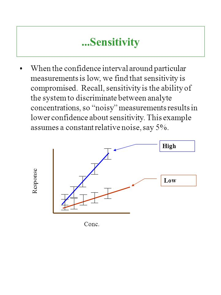 IUPAC defines sensitivity as calibration sensitivity –This is the slope of the curve at the concentration of interest.