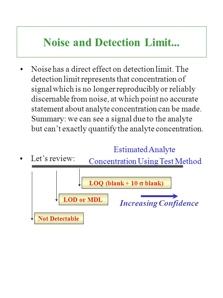 ACS - basic definition of detection limit (see equation below).