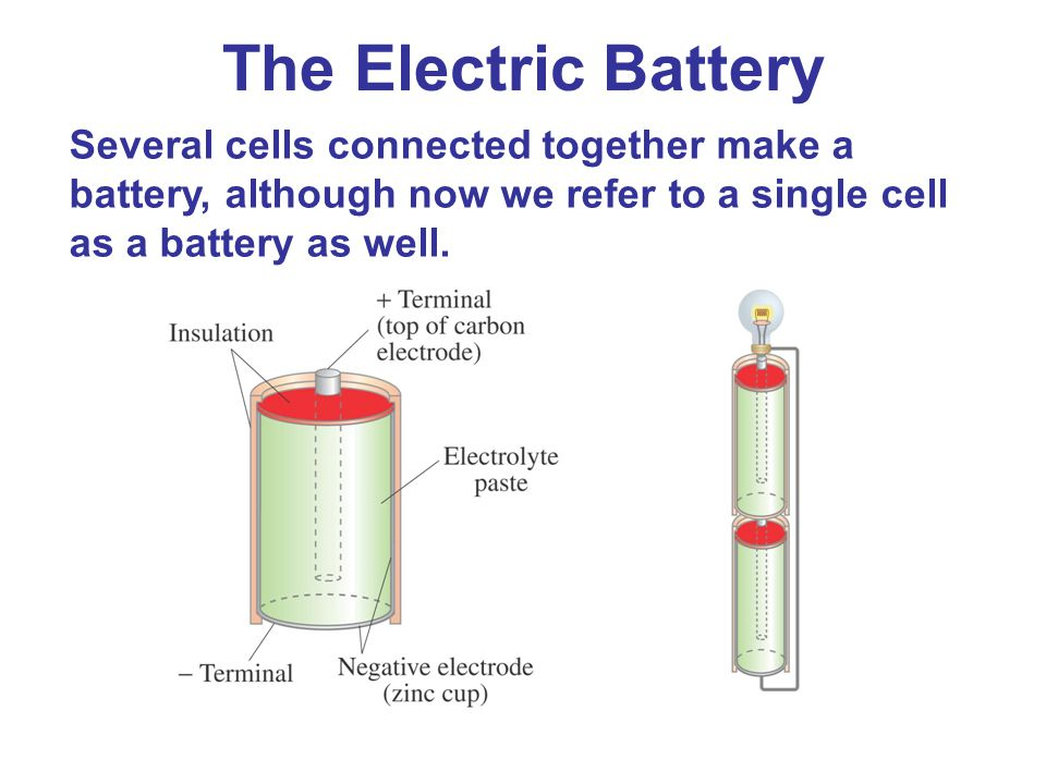 Several cells connected together make a battery, although now we refer to a single cell as a battery as well. The Electric Battery