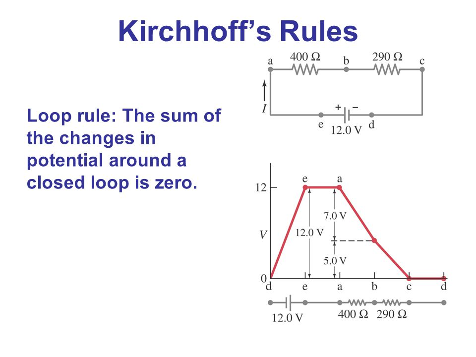 Loop rule: The sum of the changes in potential around a closed loop is zero. Kirchhoff's Rules