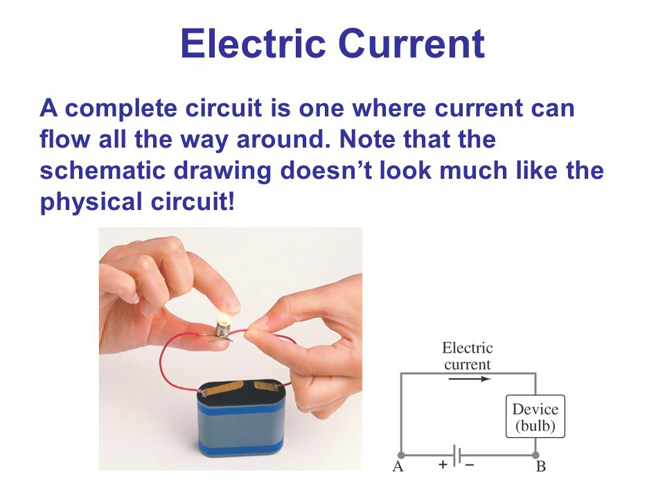 A complete circuit is one where current can flow all the way around. Note that the schematic drawing doesn't look much like the physical circuit! Elec