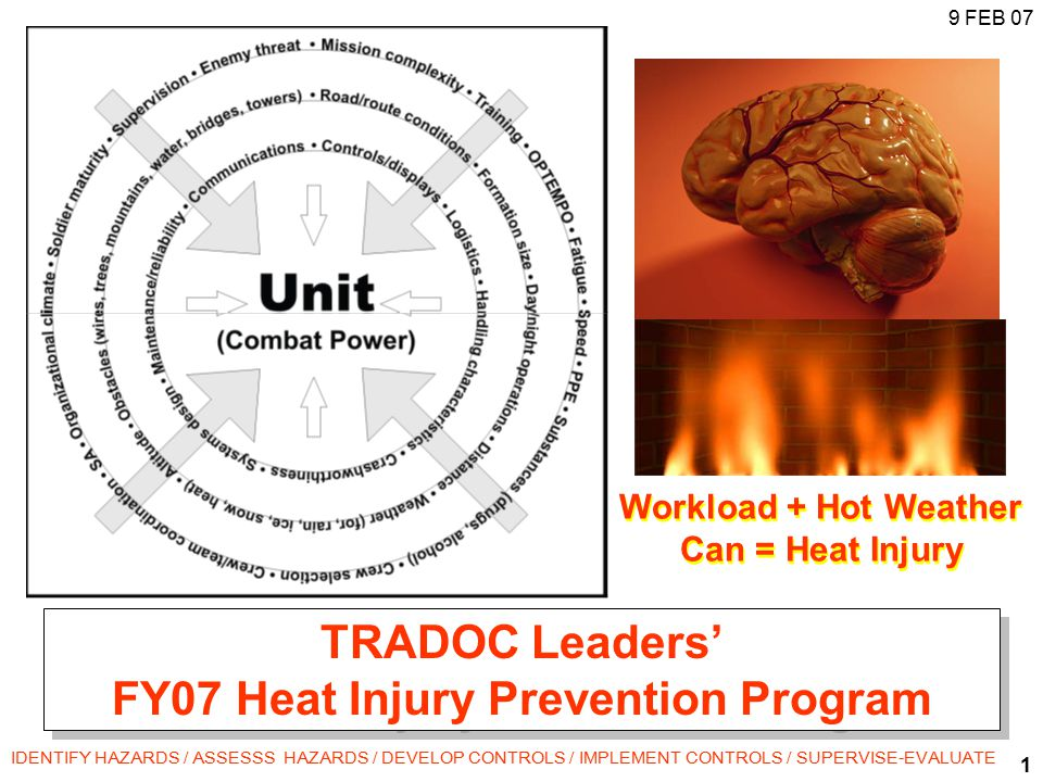 1 IDENTIFY HAZARDS / ASSESSS HAZARDS / DEVELOP CONTROLS / IMPLEMENT CONTROLS / SUPERVISE-EVALUATE 9 FEB 07 Workload + Hot Weather Can = Heat Injury Workload + Hot Weather Can = Heat Injury TRADOC Leaders' FY07 Heat Injury Prevention Program TRADOC Leaders' FY07 Heat Injury Prevention Program