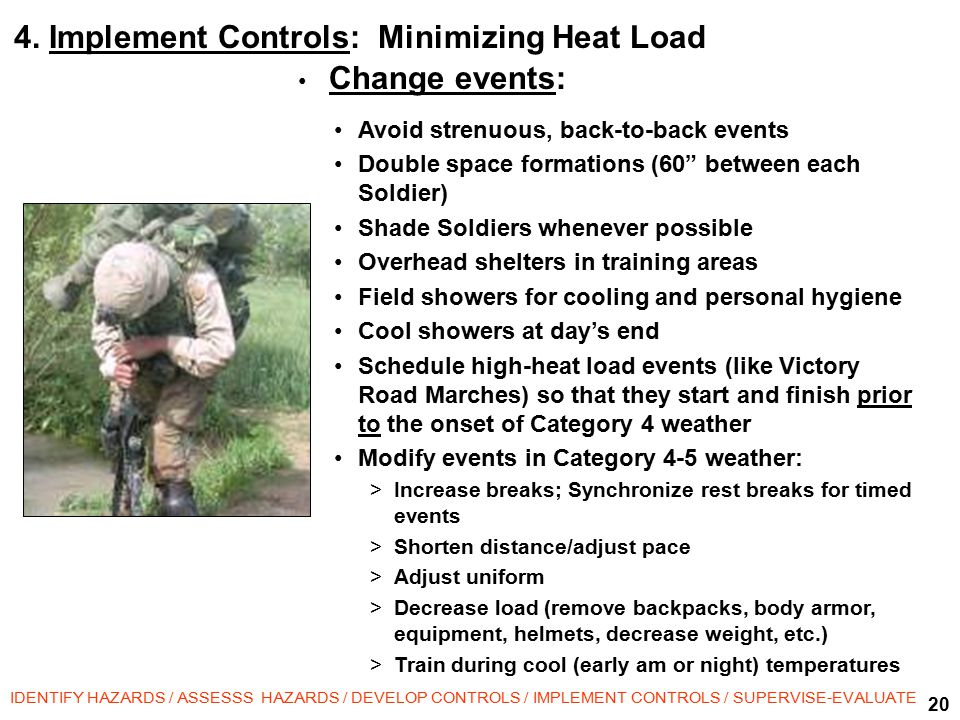 20 IDENTIFY HAZARDS / ASSESSS HAZARDS / DEVELOP CONTROLS / IMPLEMENT CONTROLS / SUPERVISE-EVALUATE 4.
