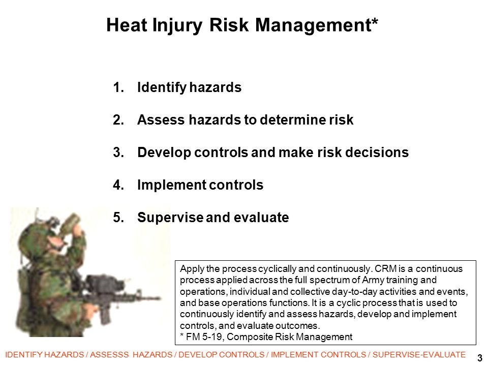 34 IDENTIFY HAZARDS / ASSESSS HAZARDS / DEVELOP CONTROLS / IMPLEMENT CONTROLS / SUPERVISE-EVALUATE Summary: What Decreases Heat Injury Risk.