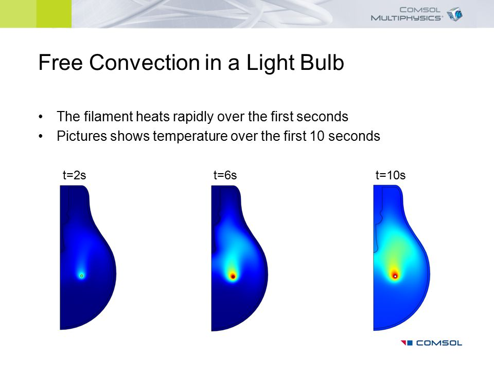 Free Convection in a Light Bulb t=2st=6st=10s Induces a flow driven by natural convection Pictures shows velocity field over the first 10 seconds